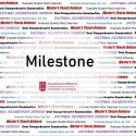 image of word art for graduate student milestones